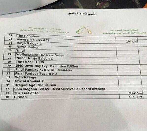 沙特阿拉伯游戏审核标准 首批被禁止游戏名单出炉
