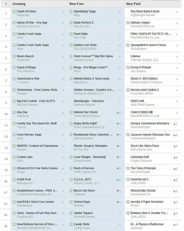 谷歌Play商店新游戏应用排行榜前二十名