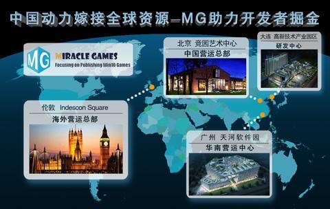 MG宣布代理《皇室战争》UWP版 促进Windows生态发展